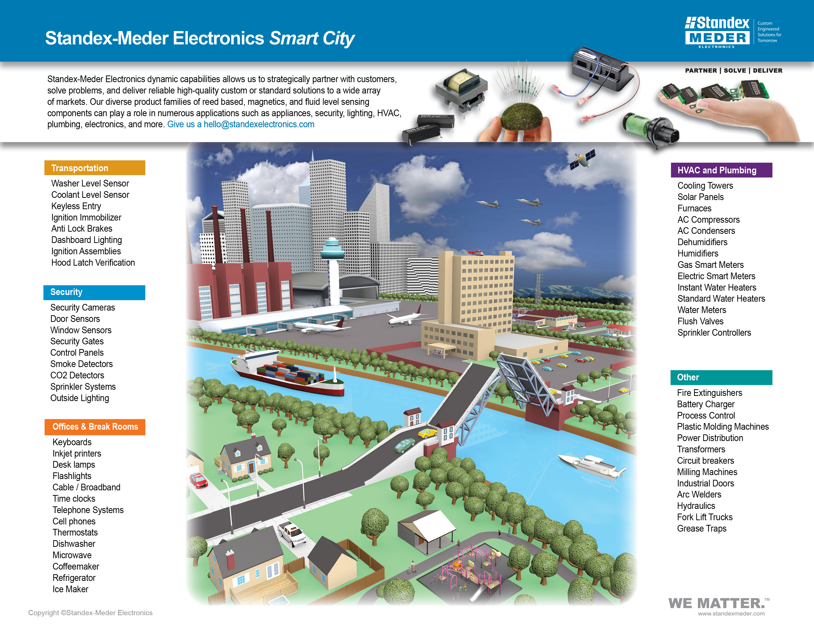 City pdf smart