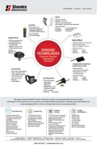 Magnetic Sensing Technologies