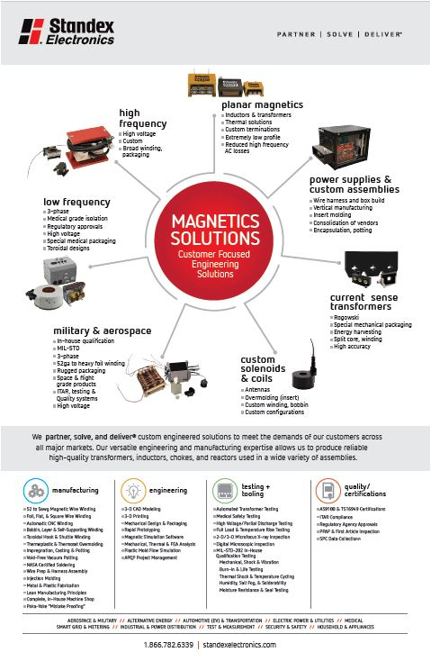 Magnetics Solutions Infographic
