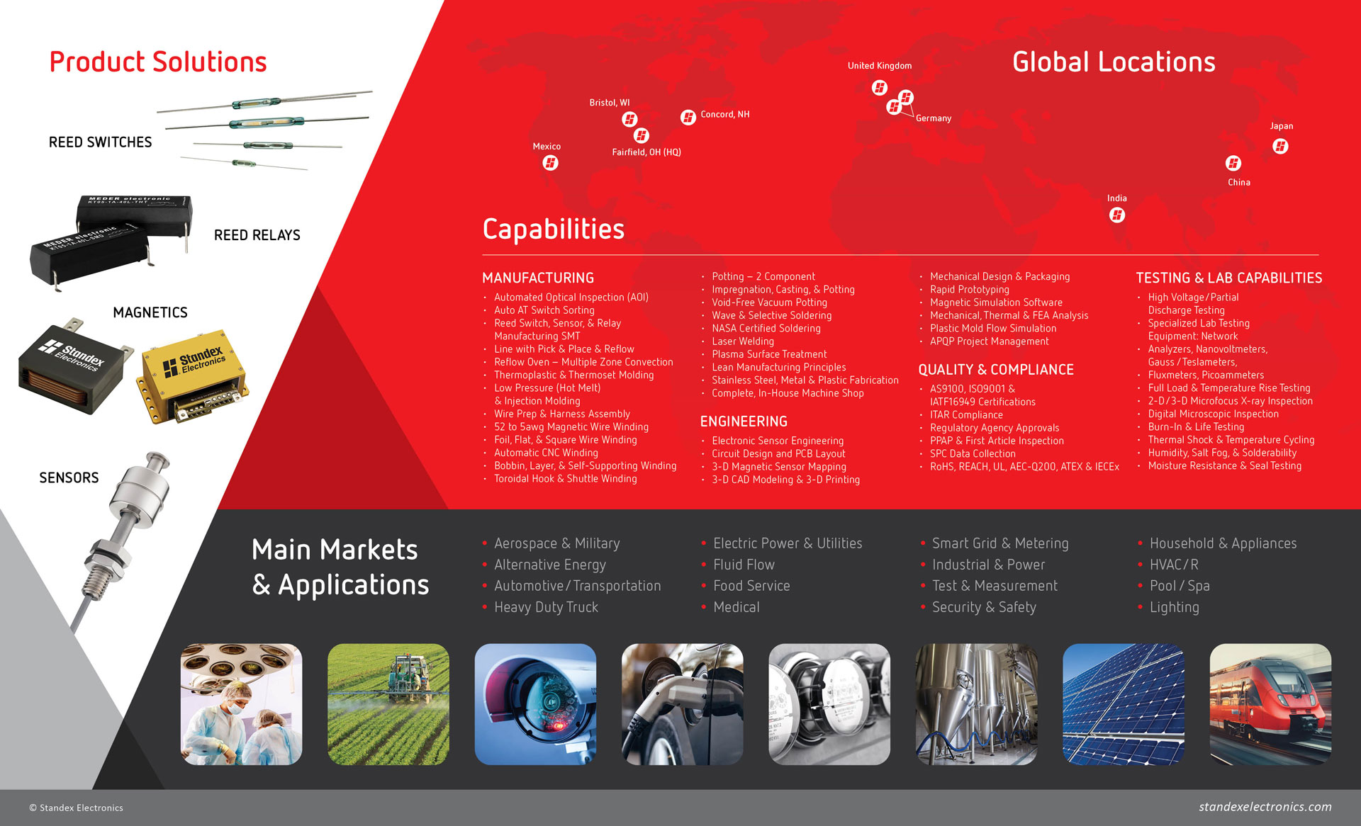 Standex Electronics Company Overview